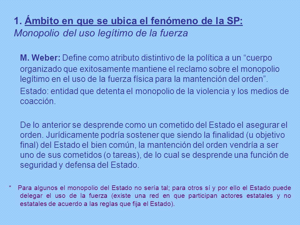 1. Ámbito en que se ubica el fenómeno de la SP: Monopolio del uso legítimo de la fuerza M. Weber: Define como atributo distintivo de la política a un