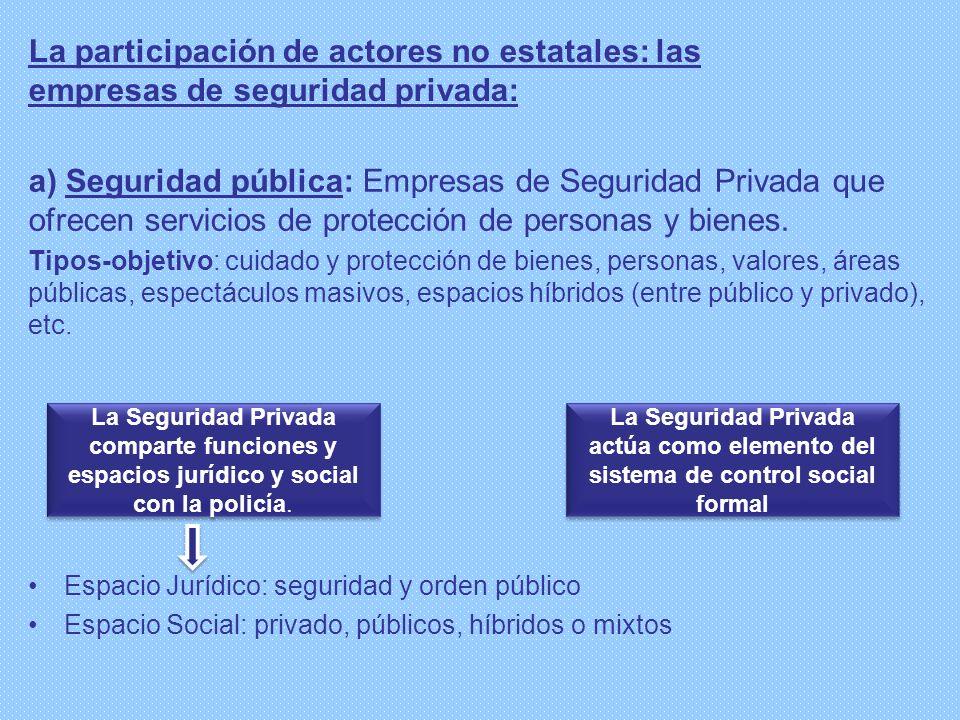 La participación de actores no estatales: las empresas de seguridad privada: a) Seguridad pública: Empresas de Seguridad Privada que ofrecen servicios