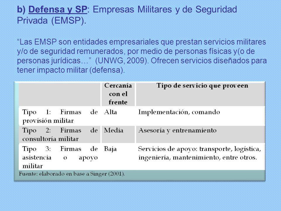 b) Defensa y SP: Empresas Militares y de Seguridad Privada (EMSP). Las EMSP son entidades empresariales que prestan servicios militares y/o de segurid