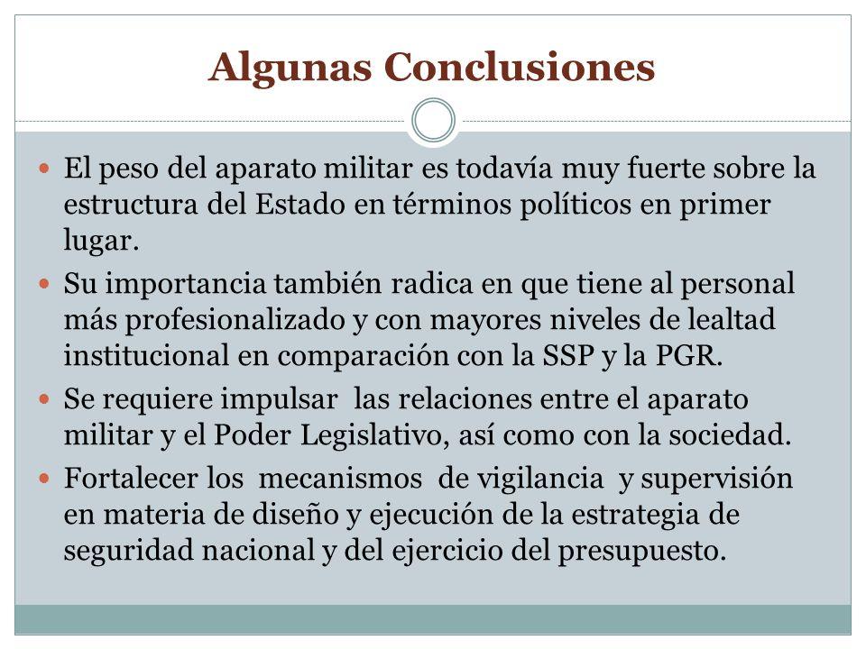 Algunas Conclusiones El peso del aparato militar es todavía muy fuerte sobre la estructura del Estado en términos políticos en primer lugar.