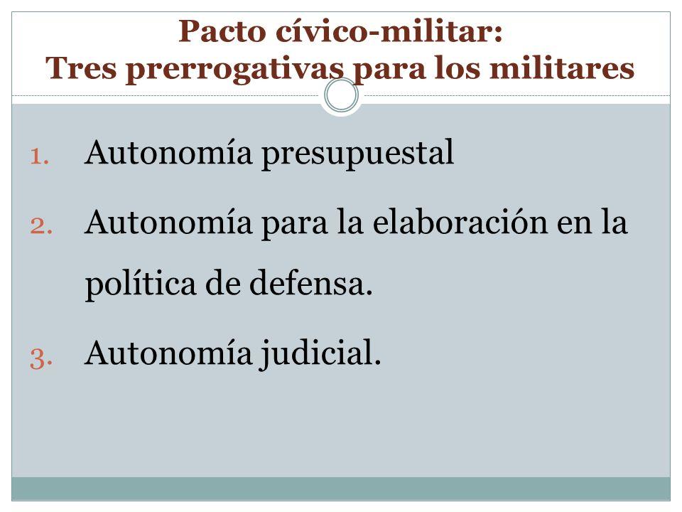 Pacto cívico-militar: Tres prerrogativas para los militares 1.