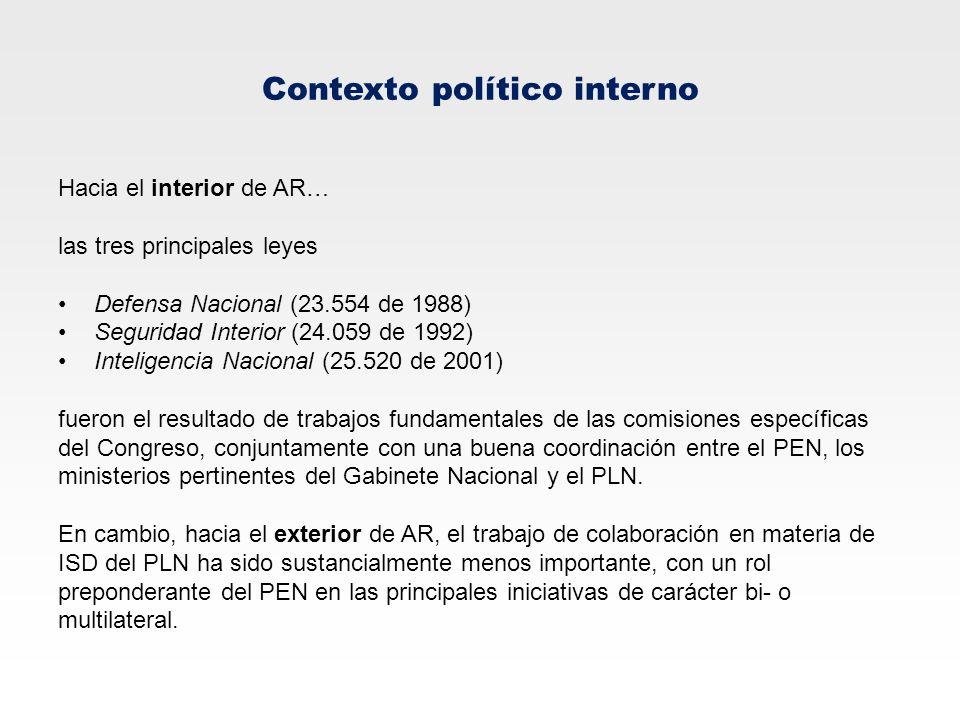 Contexto político interno Hacia el interior de AR… las tres principales leyes Defensa Nacional (23.554 de 1988) Seguridad Interior (24.059 de 1992) In