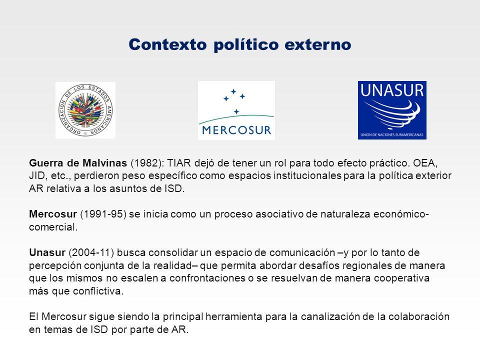 Contexto político externo Guerra de Malvinas (1982): TIAR dejó de tener un rol para todo efecto práctico. OEA, JID, etc., perdieron peso específico co