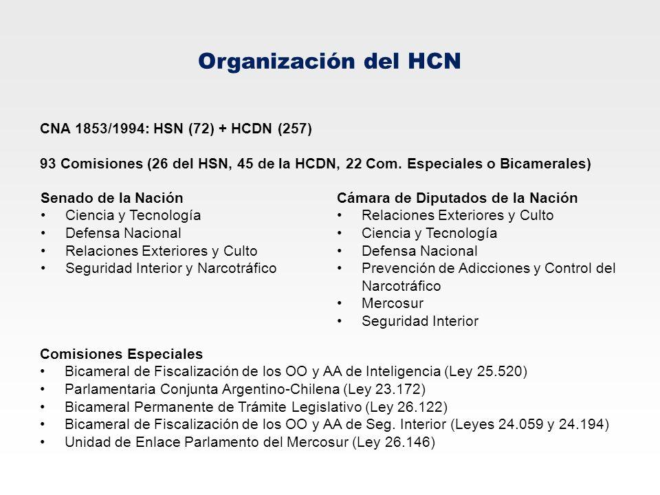 Organización del HCN CNA 1853/1994: HSN (72) + HCDN (257) 93 Comisiones (26 del HSN, 45 de la HCDN, 22 Com. Especiales o Bicamerales) Senado de la Nac
