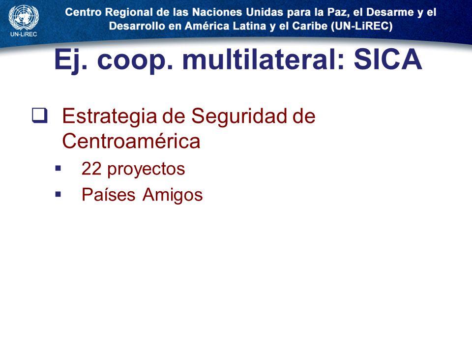 Ej. coop. multilateral: SICA Estrategia de Seguridad de Centroamérica 22 proyectos Países Amigos