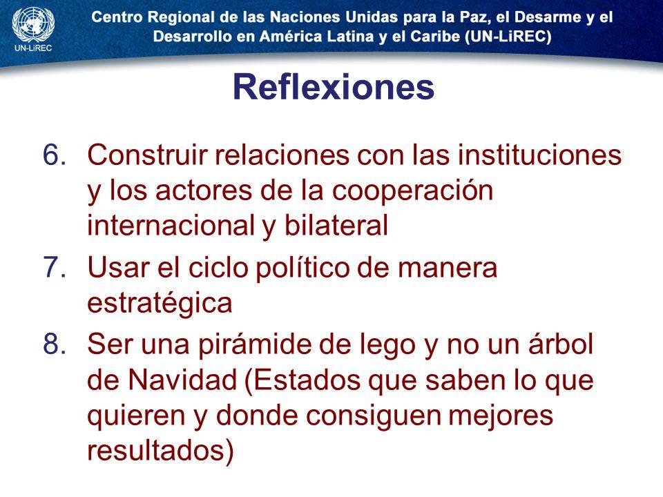 Reflexiones 6.Construir relaciones con las instituciones y los actores de la cooperación internacional y bilateral 7.Usar el ciclo político de manera