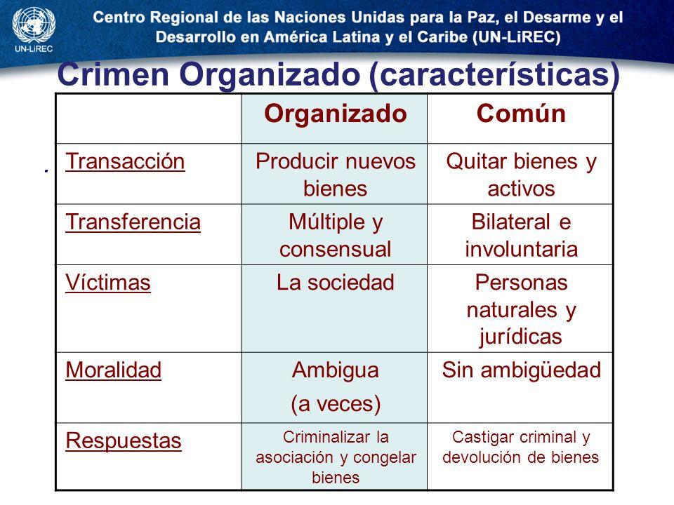 Crimen Organizado (características). OrganizadoComún TransacciónProducir nuevos bienes Quitar bienes y activos TransferenciaMúltiple y consensual Bila