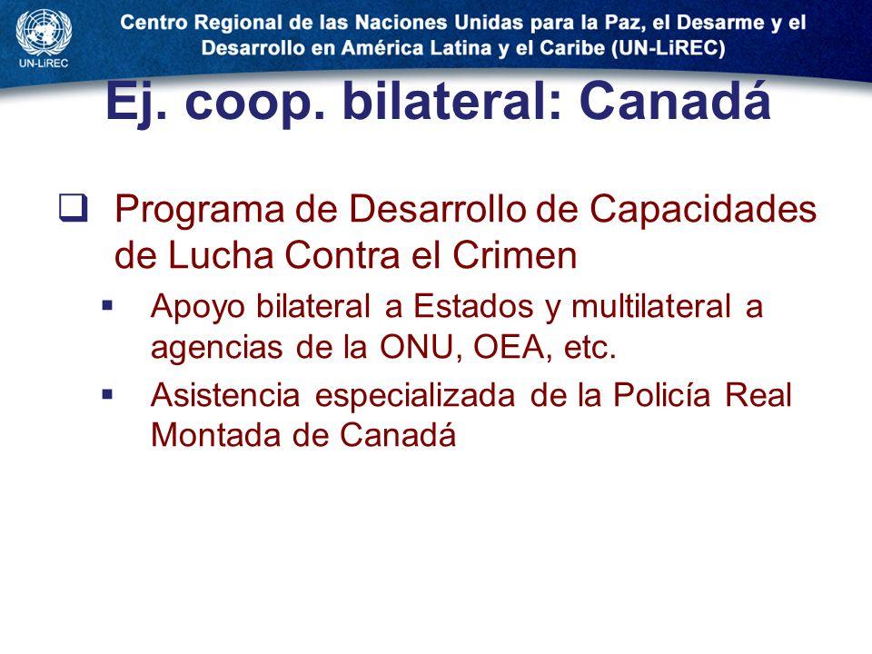 Ej. coop. bilateral: Canadá Programa de Desarrollo de Capacidades de Lucha Contra el Crimen Apoyo bilateral a Estados y multilateral a agencias de la