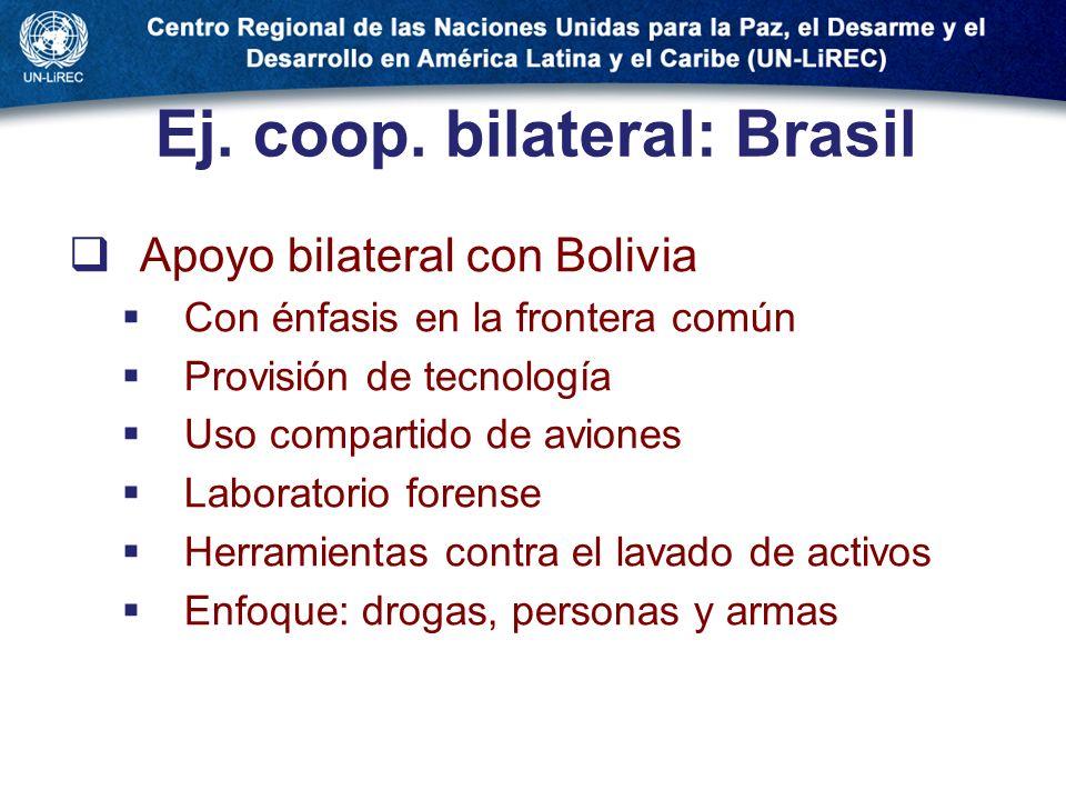 Ej. coop. bilateral: Brasil Apoyo bilateral con Bolivia Con énfasis en la frontera común Provisión de tecnología Uso compartido de aviones Laboratorio