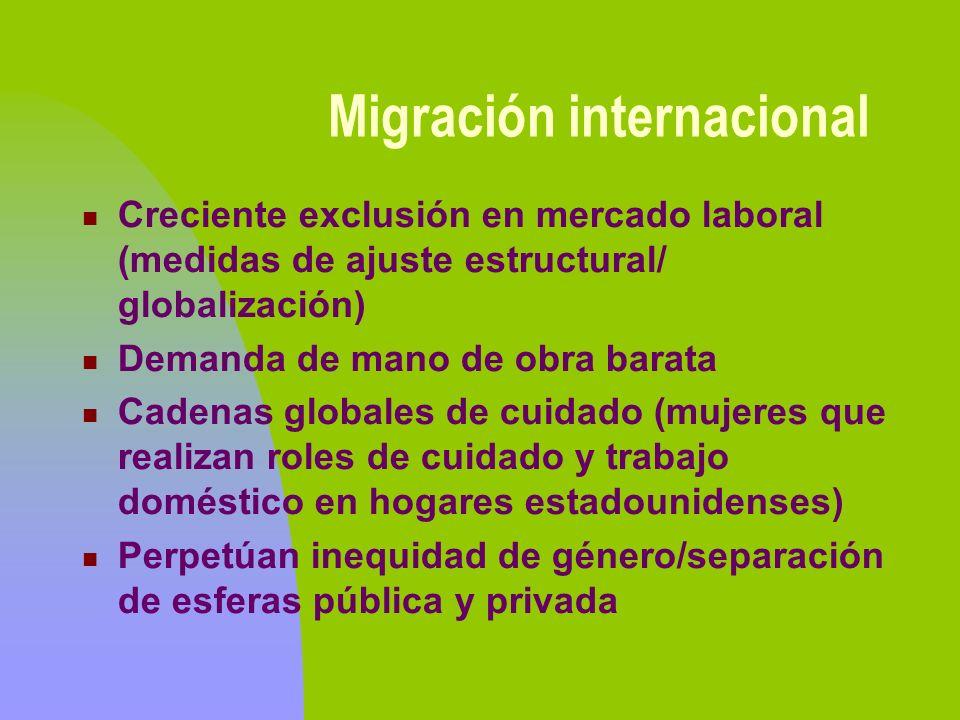 Migración internacional Creciente exclusión en mercado laboral (medidas de ajuste estructural/ globalización) Demanda de mano de obra barata Cadenas g