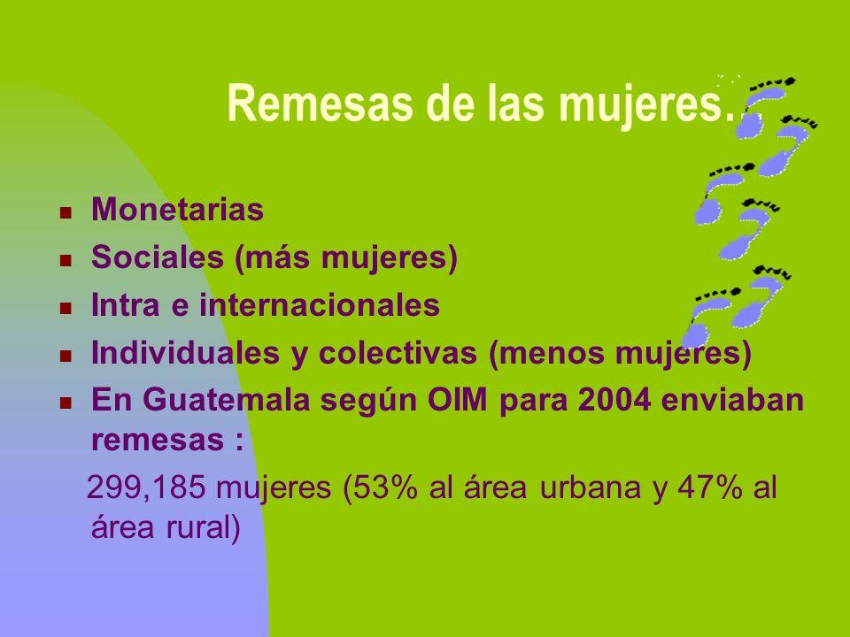 Remesas de las mujeres… Monetarias Sociales (más mujeres) Intra e internacionales Individuales y colectivas (menos mujeres) En Guatemala según OIM par