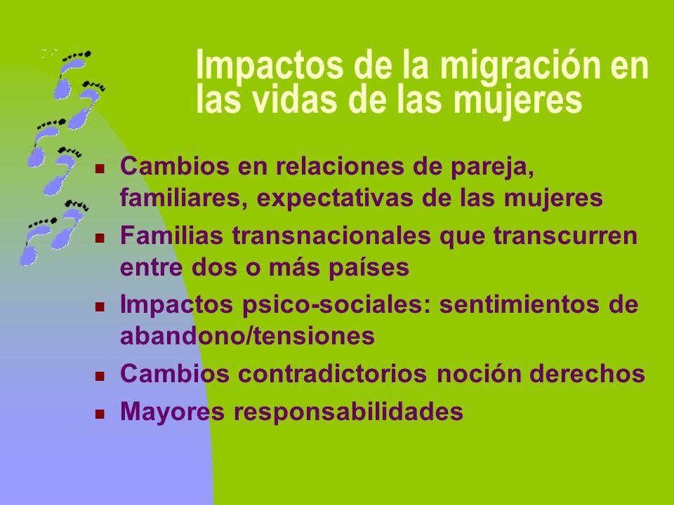 Impactos de la migración en las vidas de las mujeres Cambios en relaciones de pareja, familiares, expectativas de las mujeres Familias transnacionales