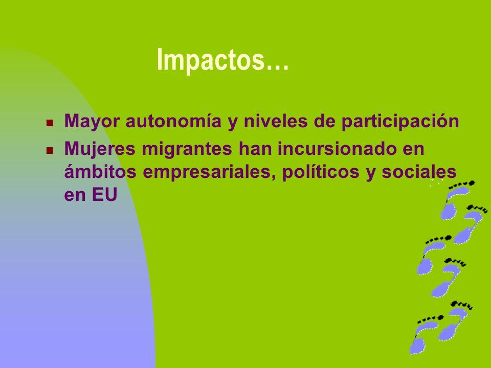 Impactos… Mayor autonomía y niveles de participación Mujeres migrantes han incursionado en ámbitos empresariales, políticos y sociales en EU