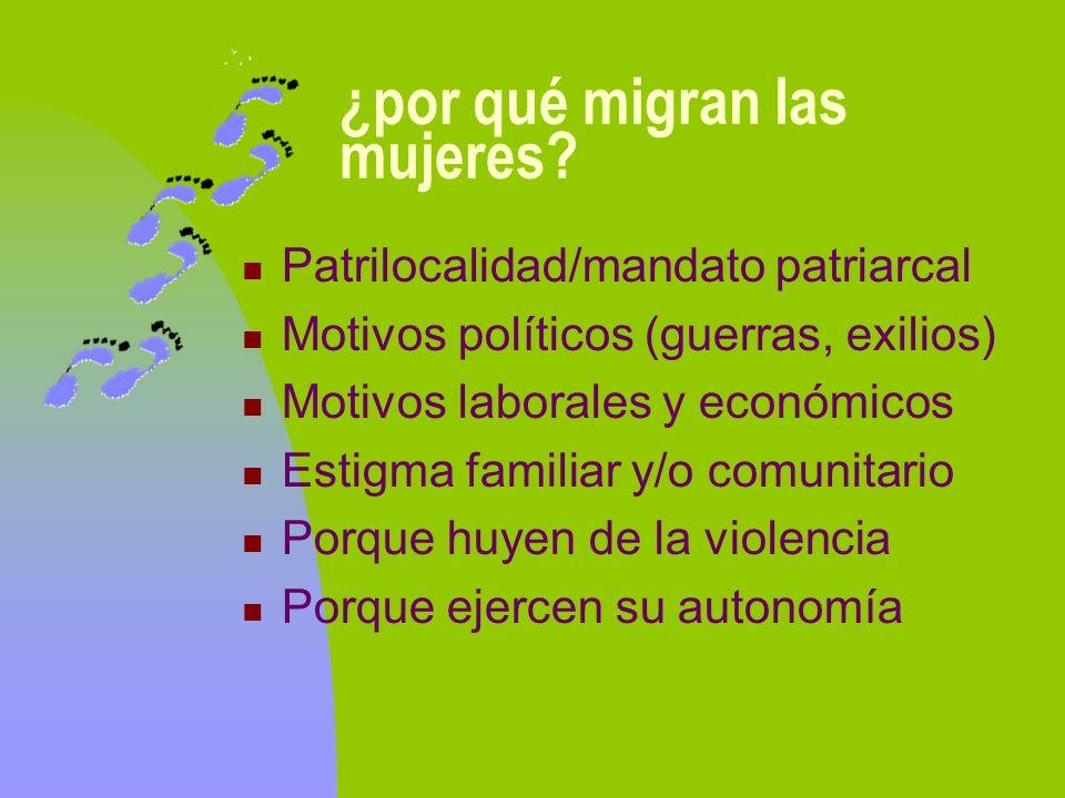¿por qué migran las mujeres? Patrilocalidad/mandato patriarcal Motivos políticos (guerras, exilios) Motivos laborales y económicos Estigma familiar y/