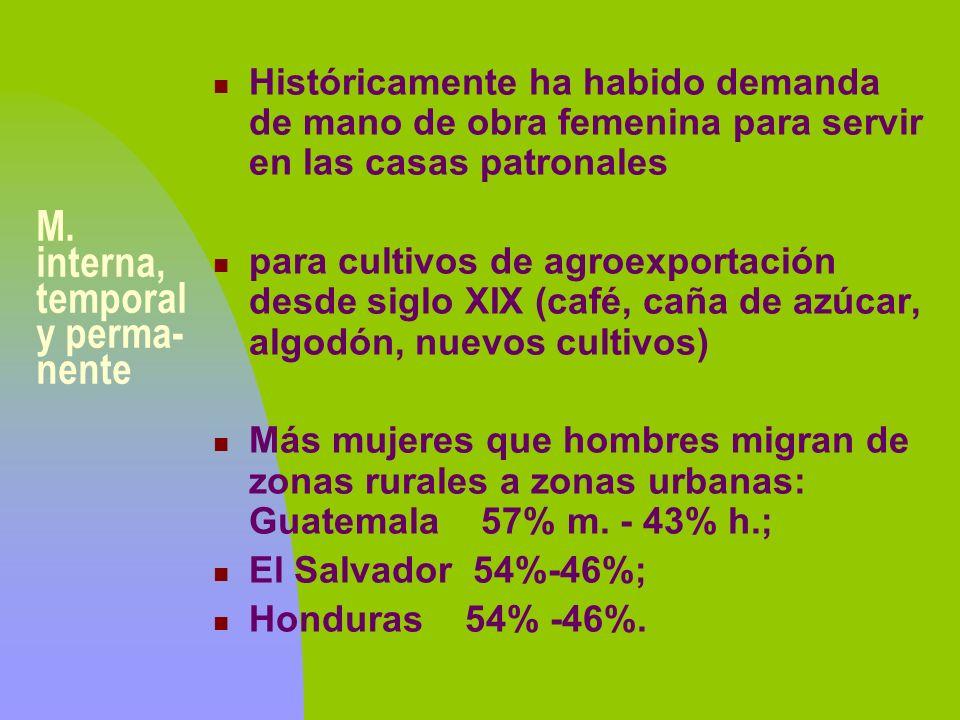 M. interna, temporal y perma- nente Históricamente ha habido demanda de mano de obra femenina para servir en las casas patronales para cultivos de agr