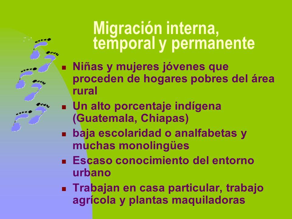 Migración interna, temporal y permanente Niñas y mujeres jóvenes que proceden de hogares pobres del área rural Un alto porcentaje indígena (Guatemala,