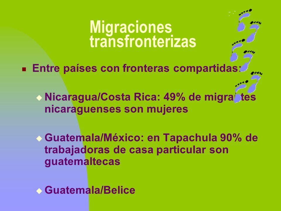 Migraciones transfronterizas Entre países con fronteras compartidas: Nicaragua/Costa Rica: 49% de migrantes nicaraguenses son mujeres Guatemala/México