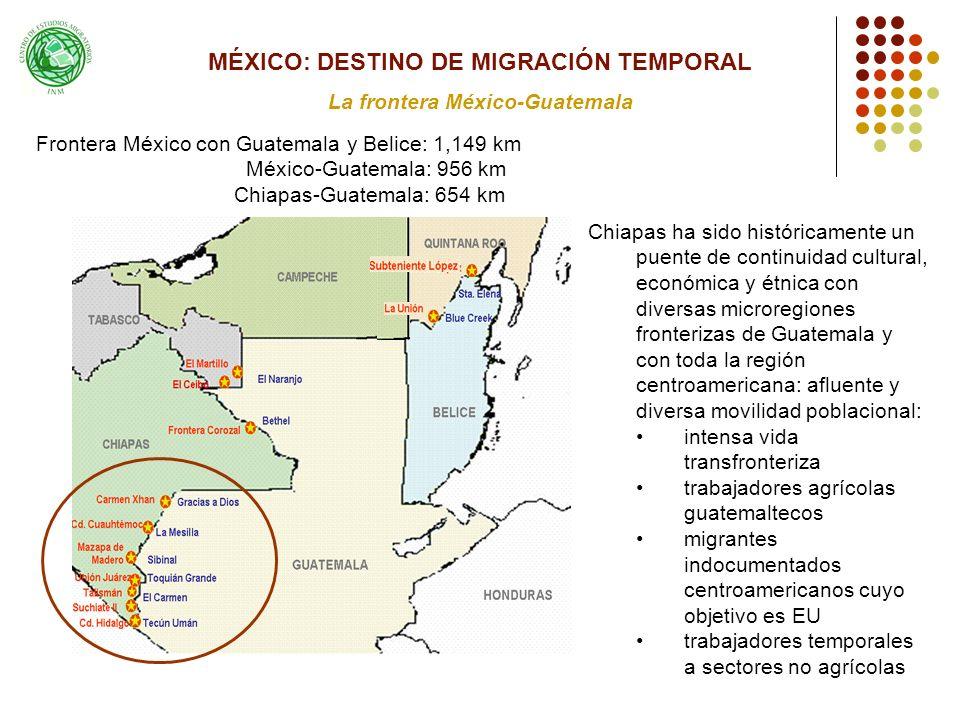 Frontera México con Guatemala y Belice: 1,149 km México-Guatemala: 956 km Chiapas-Guatemala: 654 km MÉXICO: DESTINO DE MIGRACIÓN TEMPORAL La frontera México-Guatemala Chiapas ha sido históricamente un puente de continuidad cultural, económica y étnica con diversas microregiones fronterizas de Guatemala y con toda la región centroamericana: afluente y diversa movilidad poblacional: intensa vida transfronteriza trabajadores agrícolas guatemaltecos migrantes indocumentados centroamericanos cuyo objetivo es EU trabajadores temporales a sectores no agrícolas