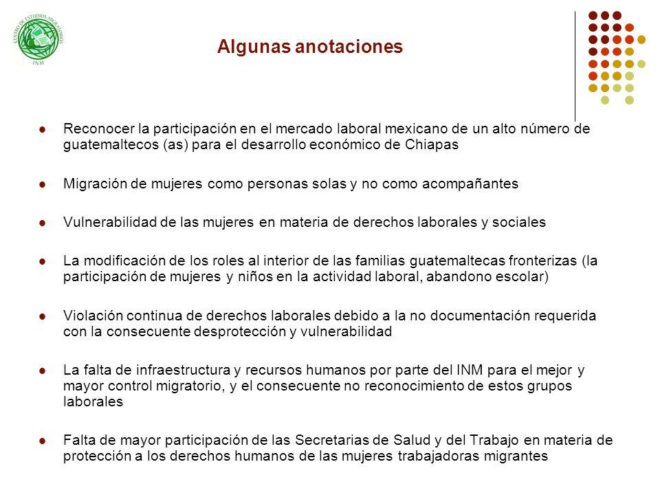 Algunas anotaciones Reconocer la participación en el mercado laboral mexicano de un alto número de guatemaltecos (as) para el desarrollo económico de Chiapas Migración de mujeres como personas solas y no como acompañantes Vulnerabilidad de las mujeres en materia de derechos laborales y sociales La modificación de los roles al interior de las familias guatemaltecas fronterizas (la participación de mujeres y niños en la actividad laboral, abandono escolar) Violación continua de derechos laborales debido a la no documentación requerida con la consecuente desprotección y vulnerabilidad La falta de infraestructura y recursos humanos por parte del INM para el mejor y mayor control migratorio, y el consecuente no reconocimiento de estos grupos laborales Falta de mayor participación de las Secretarias de Salud y del Trabajo en materia de protección a los derechos humanos de las mujeres trabajadoras migrantes