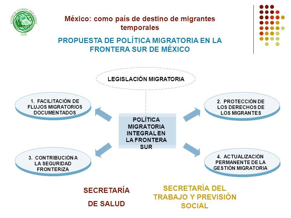 1.FACILITACIÓN DE FLUJOS MIGRATORIOS DOCUMENTADOS 4.