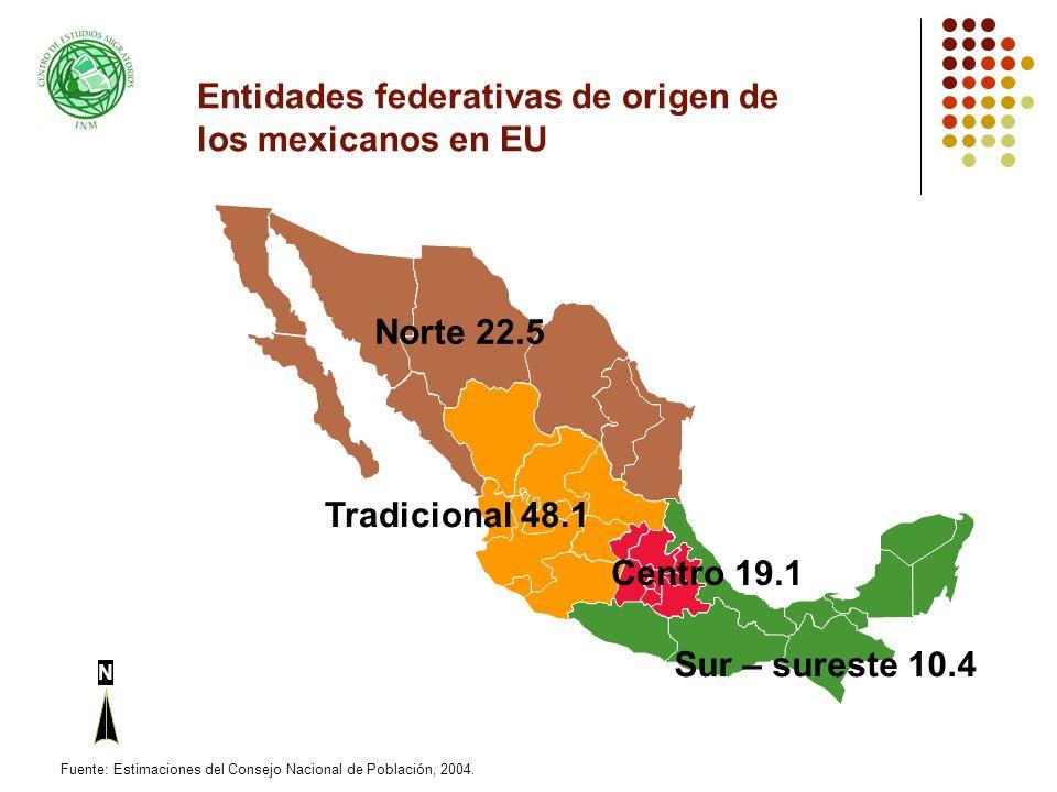 Oficio o profesión desempeñado en México HombresMujeres M-2004 Total Profesionistas, técnicos y personal admvo.