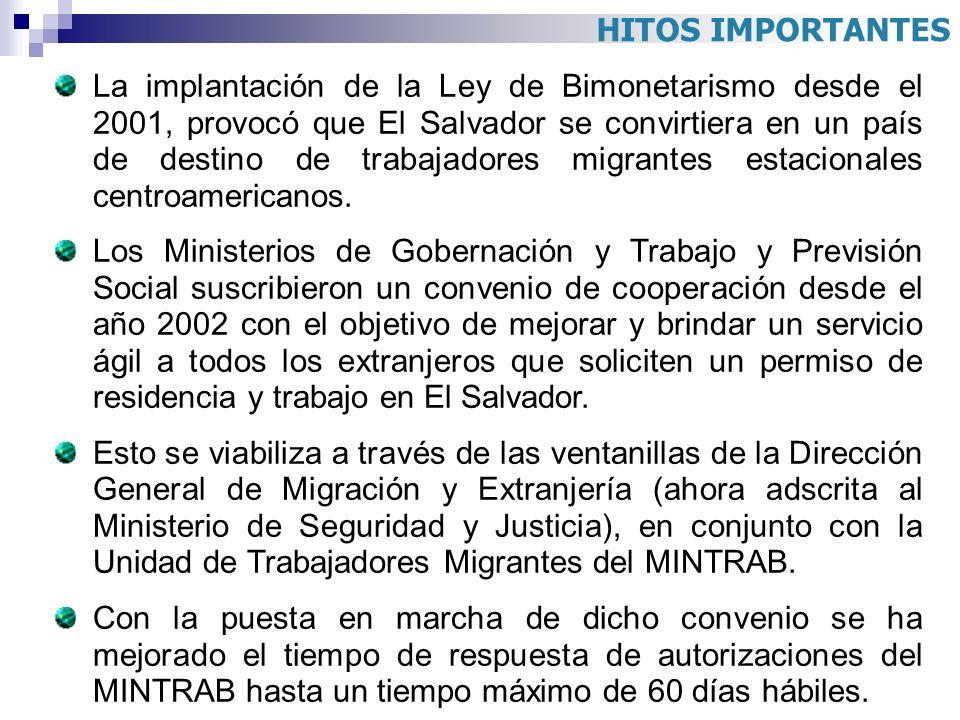 La implantación de la Ley de Bimonetarismo desde el 2001, provocó que El Salvador se convirtiera en un país de destino de trabajadores migrantes estac