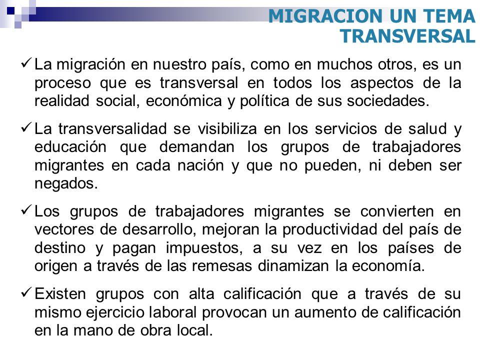 La migración en nuestro país, como en muchos otros, es un proceso que es transversal en todos los aspectos de la realidad social, económica y política