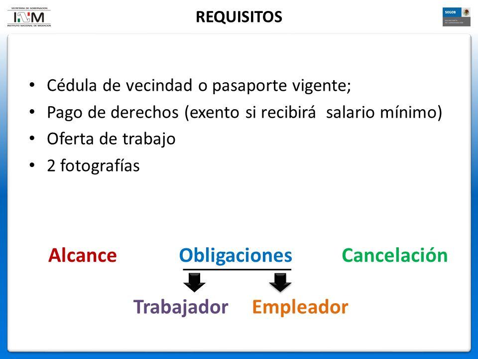 Cédula de vecindad o pasaporte vigente; Pago de derechos (exento si recibirá salario mínimo) Oferta de trabajo 2 fotografías REQUISITOS AlcanceObligac