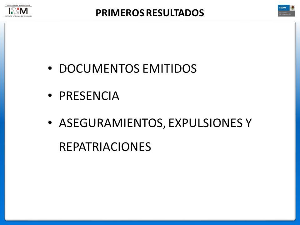 PRIMEROS RESULTADOS DOCUMENTOS EMITIDOS PRESENCIA ASEGURAMIENTOS, EXPULSIONES Y REPATRIACIONES