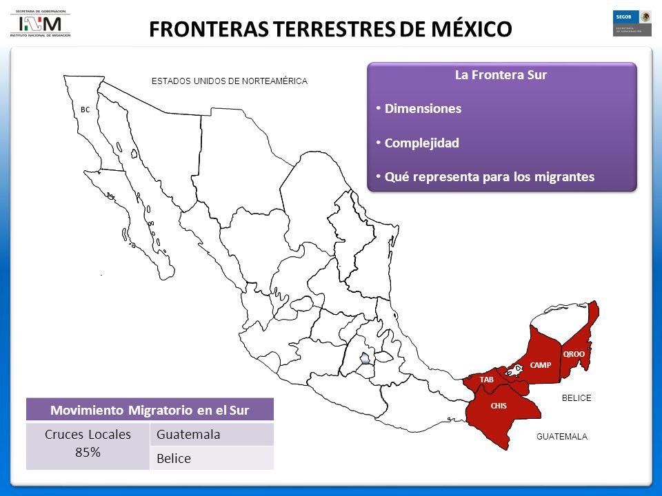 FRONTERAS TERRESTRES DE MÉXICO Movimiento Migratorio en el Sur Cruces Locales 85% Guatemala Belice La Frontera Sur Dimensiones Complejidad Qué represe