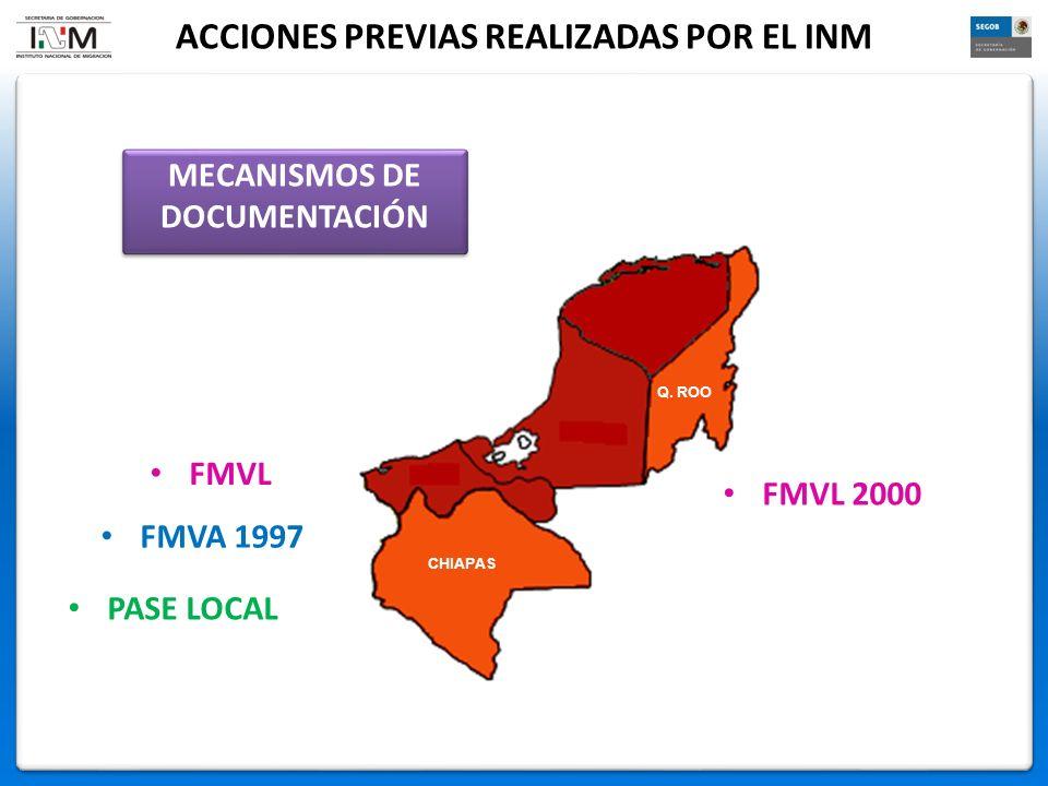 ACCIONES PREVIAS REALIZADAS POR EL INM MECANISMOS DE DOCUMENTACIÓN FMVA 1997 FMVL 2000 PASE LOCAL Q. ROO CHIAPAS FMVL