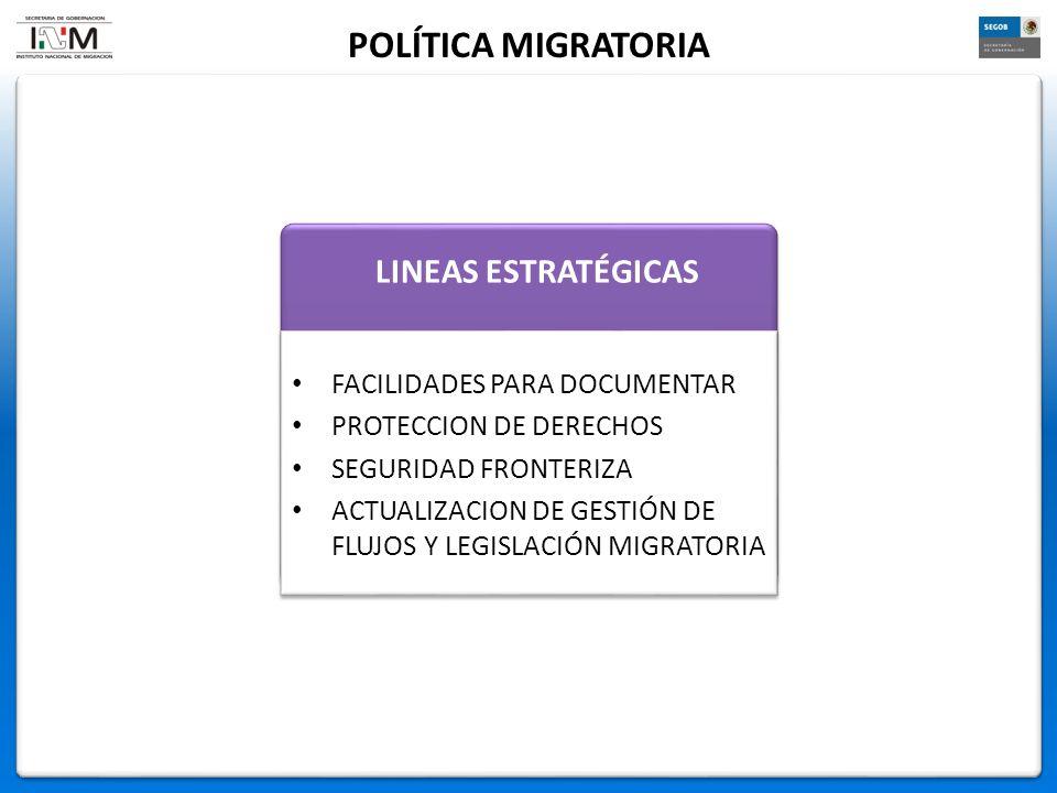 POLÍTICA MIGRATORIA LINEAS ESTRATÉGICAS FACILIDADES PARA DOCUMENTAR PROTECCION DE DERECHOS SEGURIDAD FRONTERIZA ACTUALIZACION DE GESTIÓN DE FLUJOS Y L