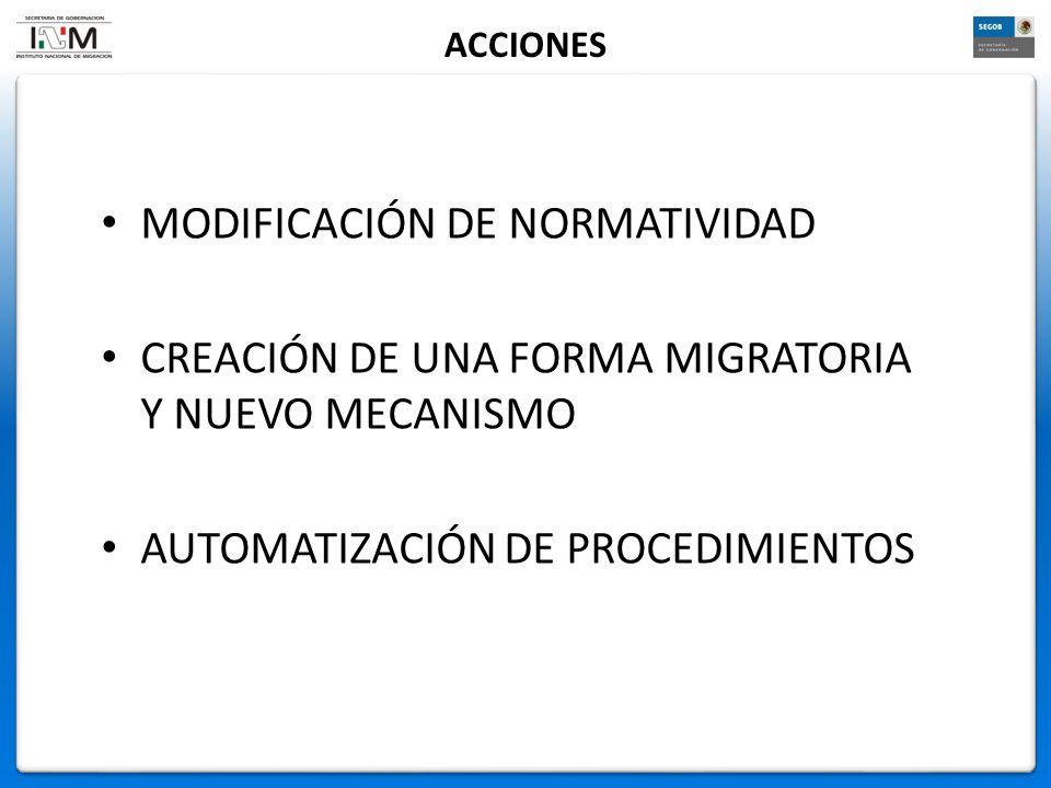 ACCIONES MODIFICACIÓN DE NORMATIVIDAD CREACIÓN DE UNA FORMA MIGRATORIA Y NUEVO MECANISMO AUTOMATIZACIÓN DE PROCEDIMIENTOS