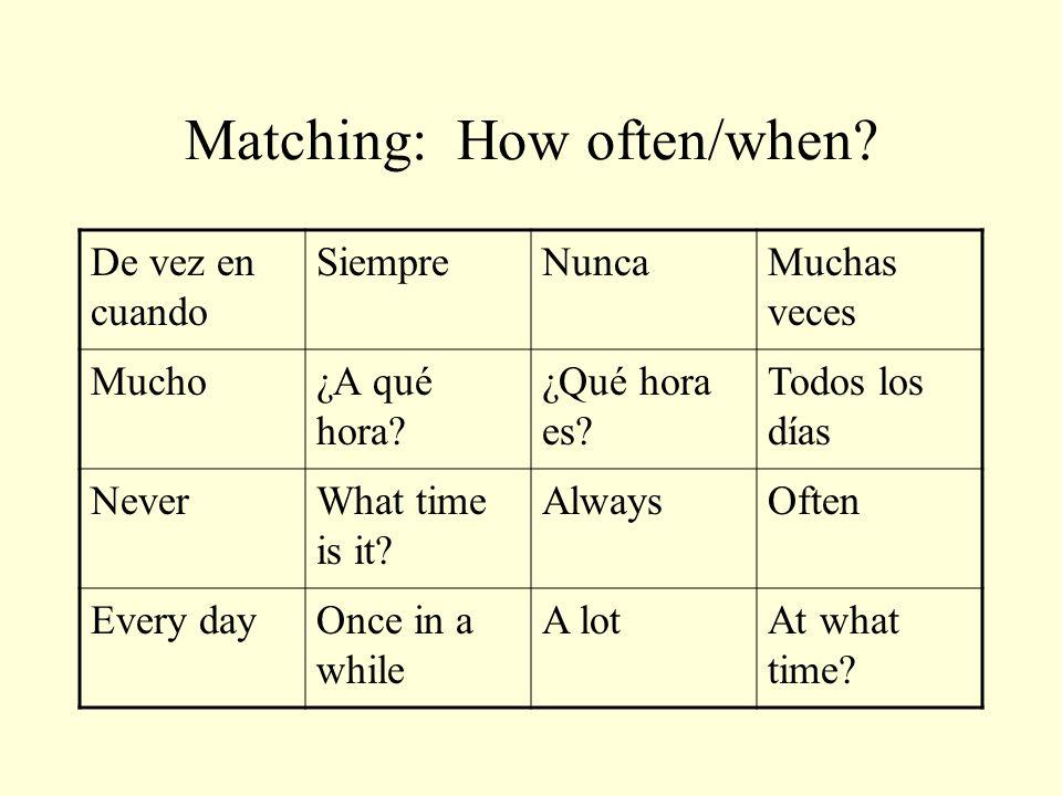 REPASO Write the Spanish. 1.Tenemos que sacar buenas notas. 2.Ellos tienen que descansar. 3.Tengo una computadora. 4.Carina tiene la clase de ciencias