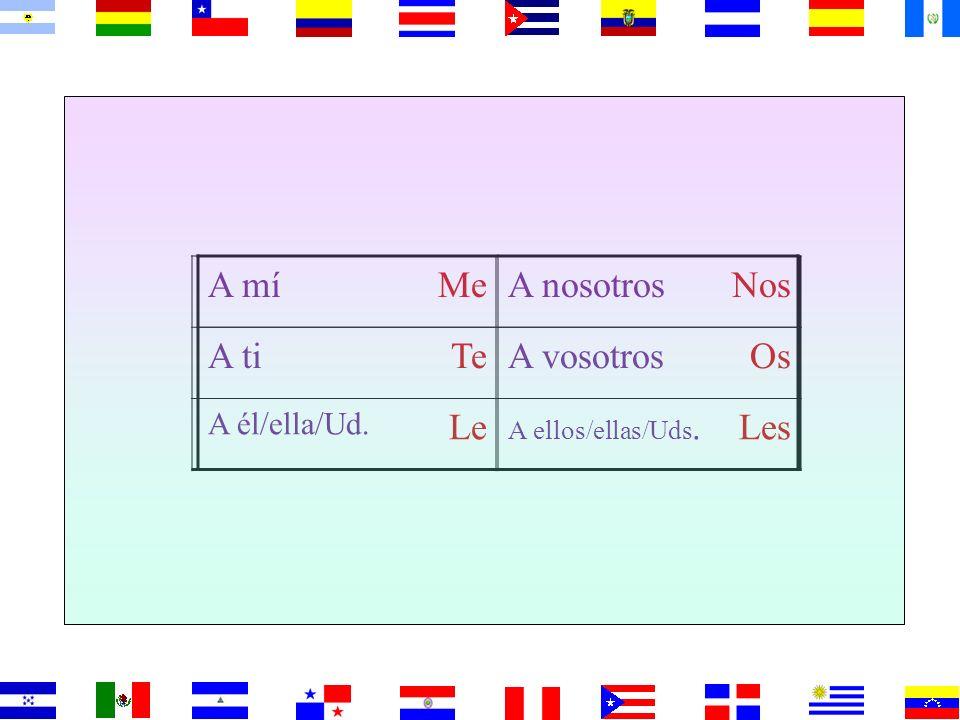 MeNos TeOs LeLes A míA nosotros A tiA vosotros A él/ella/Ud. A ellos/ellas/Uds. You must use these pronouns Use these to emphasize or clarify only