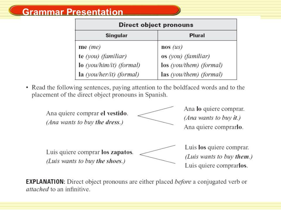 Grammar Presentation