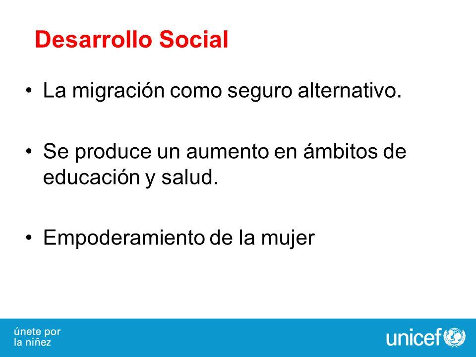 Desarrollo Social La migración como seguro alternativo. Se produce un aumento en ámbitos de educación y salud. Empoderamiento de la mujer