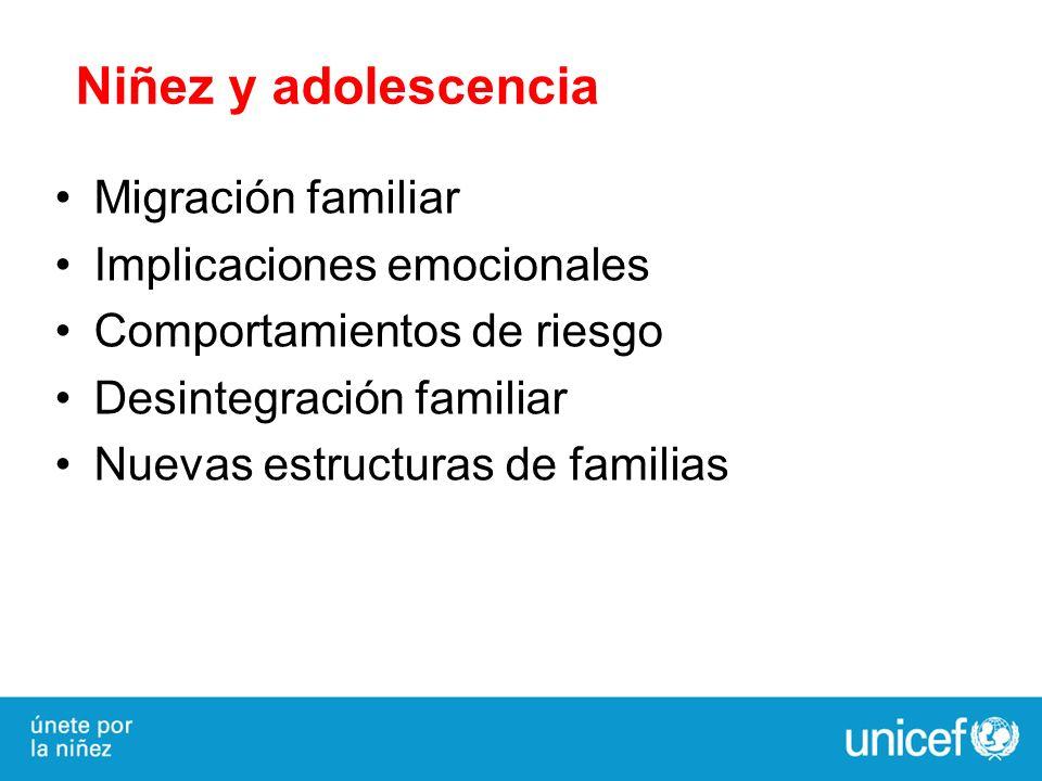 Niñez y adolescencia Migración familiar Implicaciones emocionales Comportamientos de riesgo Desintegración familiar Nuevas estructuras de familias