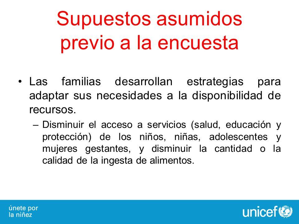Supuestos asumidos previo a la encuesta Las familias desarrollan estrategias para adaptar sus necesidades a la disponibilidad de recursos. –Disminuir