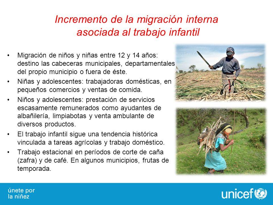 Incremento de la migración interna asociada al trabajo infantil Migración de niños y niñas entre 12 y 14 años: destino las cabeceras municipales, depa