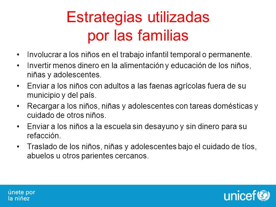 Estrategias utilizadas por las familias Involucrar a los niños en el trabajo infantil temporal o permanente. Invertir menos dinero en la alimentación