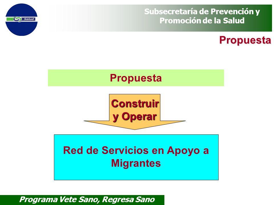 Programa Vete Sano, Regresa Sano Subsecretaría de Prevención y Promoción de la Salud Red de Servicios en Apoyo a Migrantes Propuesta Construir y Opera
