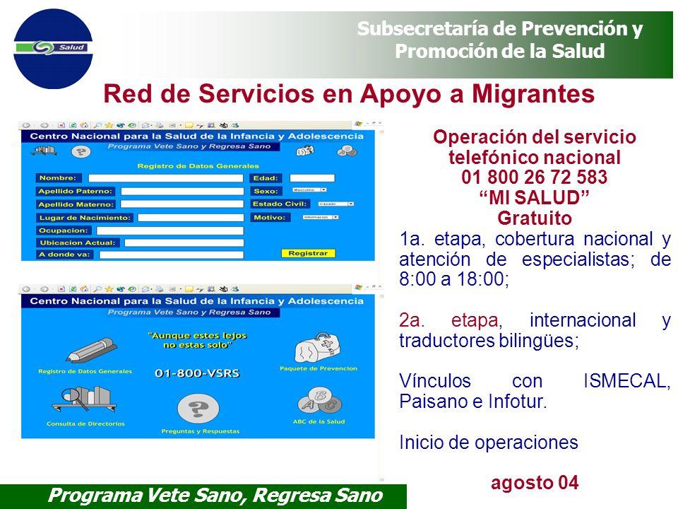Programa Vete Sano, Regresa Sano Subsecretaría de Prevención y Promoción de la Salud Red de Servicios en Apoyo a Migrantes Operación del servicio tele