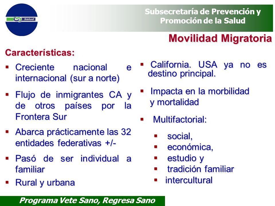 Programa Vete Sano, Regresa Sano Subsecretaría de Prevención y Promoción de la Salud Movilidad Migratoria Características: Creciente nacional e intern