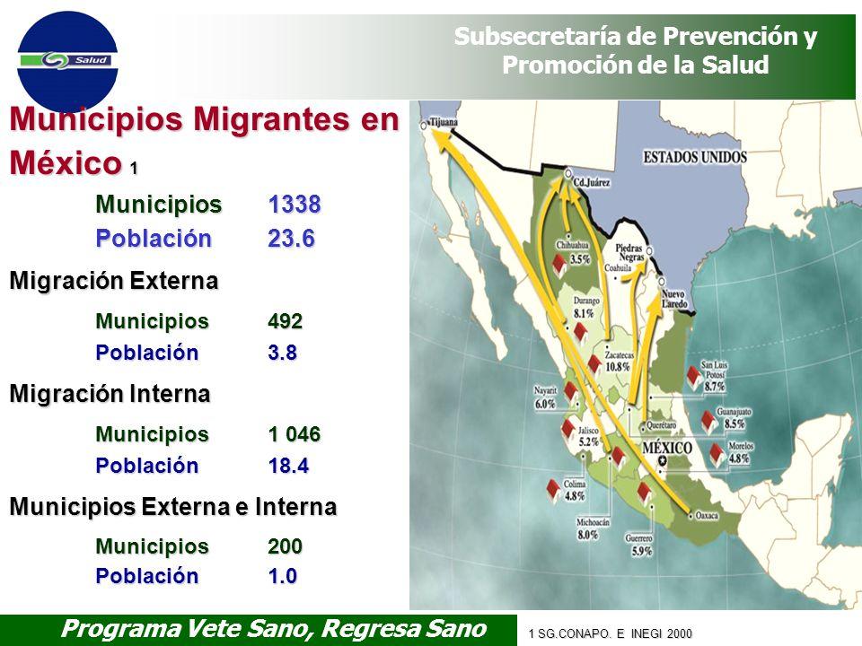 Programa Vete Sano, Regresa Sano Subsecretaría de Prevención y Promoción de la Salud Municipios Migrantes en México 1 Municipios1338 Población23.6 Mig