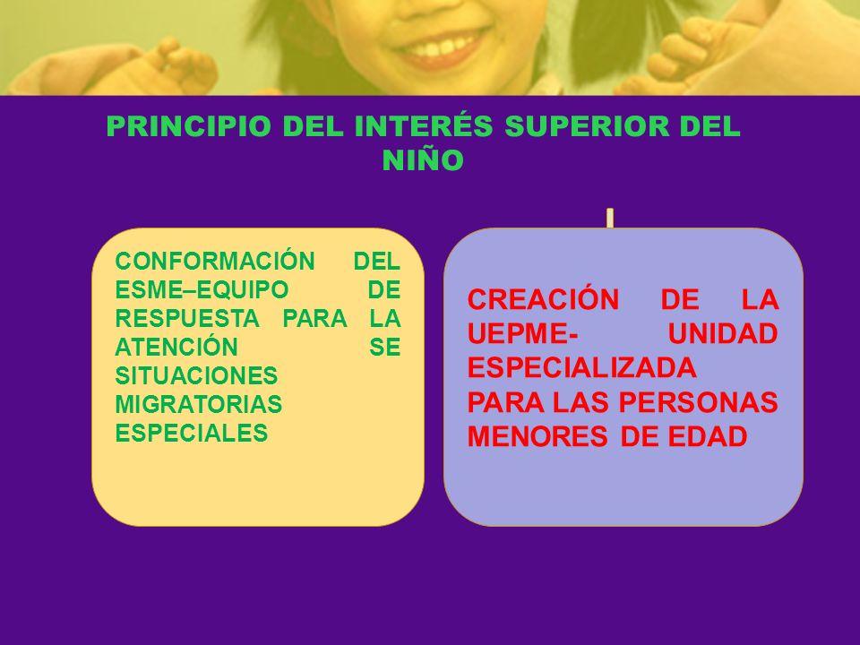 PRINCIPIO DEL INTERÉS SUPERIOR DEL NIÑO CONFORMACIÓN DEL ESME–EQUIPO DE RESPUESTA PARA LA ATENCIÓN SE SITUACIONES MIGRATORIAS ESPECIALES CREACIÓN DE L