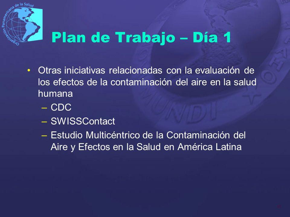 15 Plan de Trabajo – Día 1 Otras iniciativas relacionadas con la evaluación de los efectos de la contaminación del aire en la salud humana –CDC –SWISS