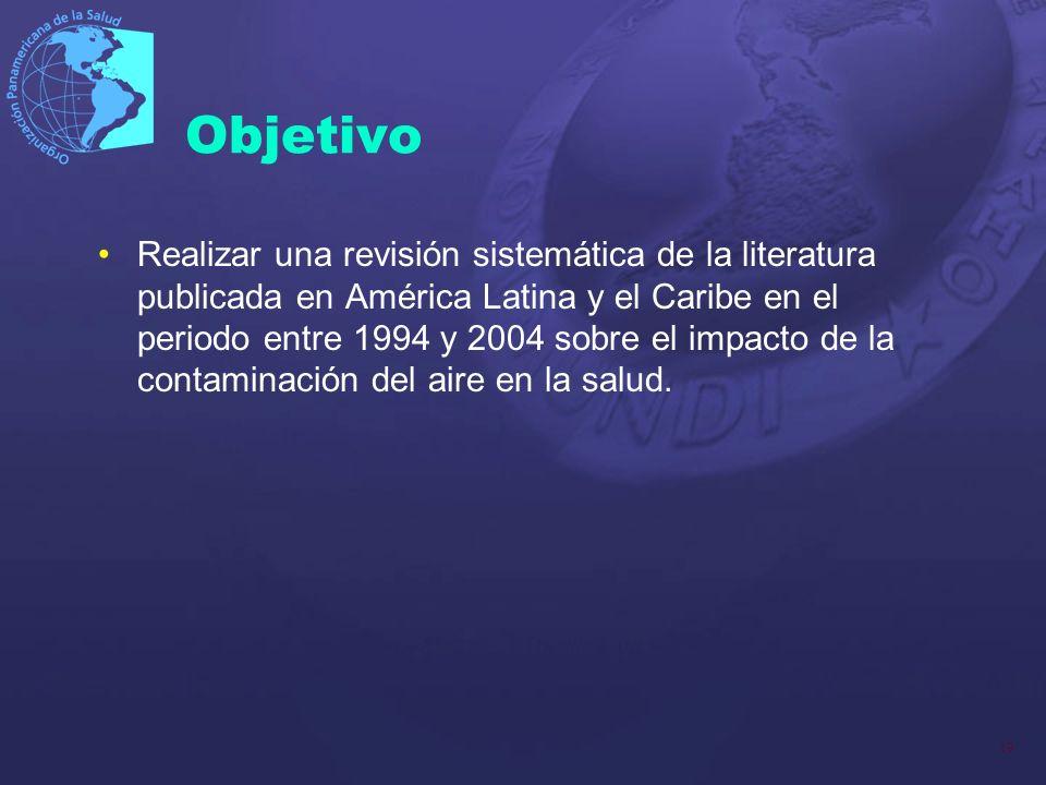 19 Objetivo Realizar una revisión sistemática de la literatura publicada en América Latina y el Caribe en el periodo entre 1994 y 2004 sobre el impact