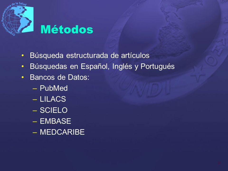 20 Métodos Búsqueda estructurada de artículos Búsquedas en Español, Inglés y Portugués Bancos de Datos: –PubMed –LILACS –SCIELO –EMBASE –MEDCARIBE