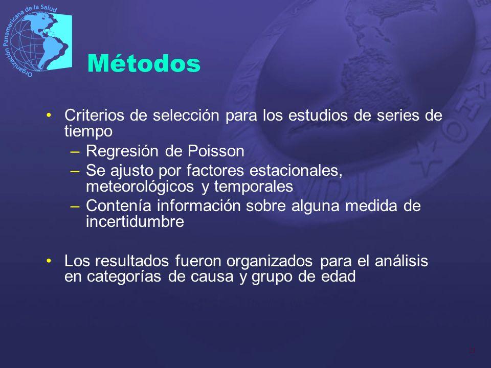 21 Métodos Criterios de selección para los estudios de series de tiempo –Regresión de Poisson –Se ajusto por factores estacionales, meteorológicos y t